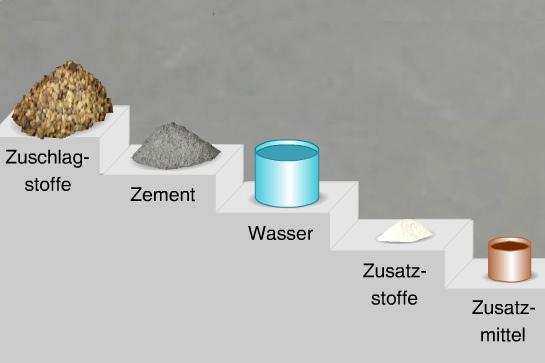 Zement Rechner Fabulous Grfix Grob With Zement Rechner Fabulous