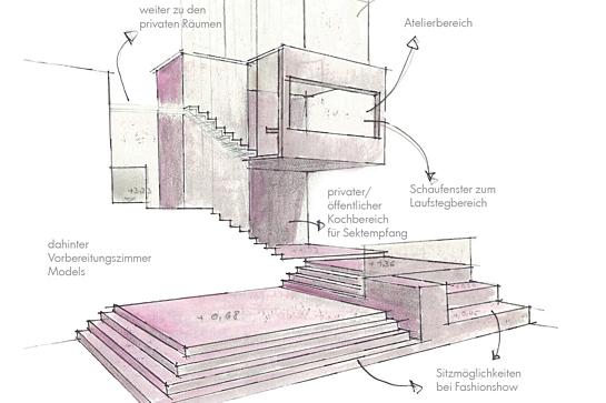 Das Mode-Atelier-Haus von Elisabeth Pabst und Christine Krohne